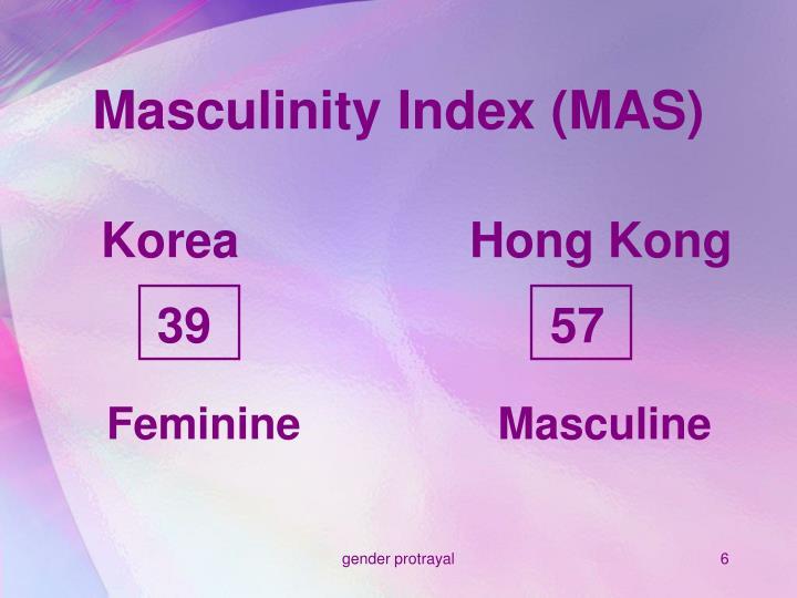 Masculinity Index (MAS)