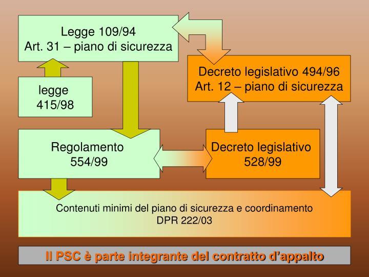 Legge 109/94