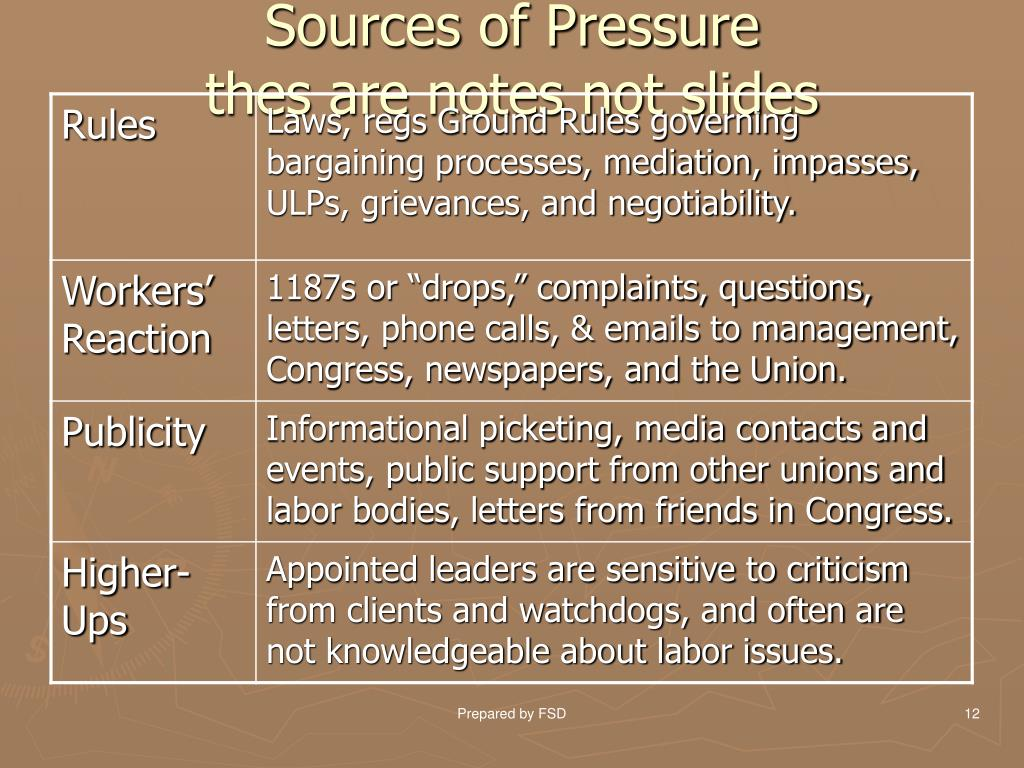 Sources of Pressure