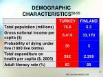 demographic characteristics 52 55