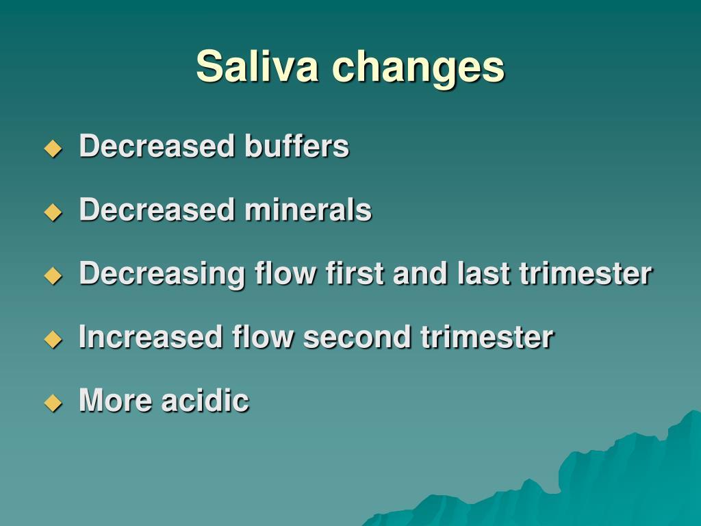 Saliva changes