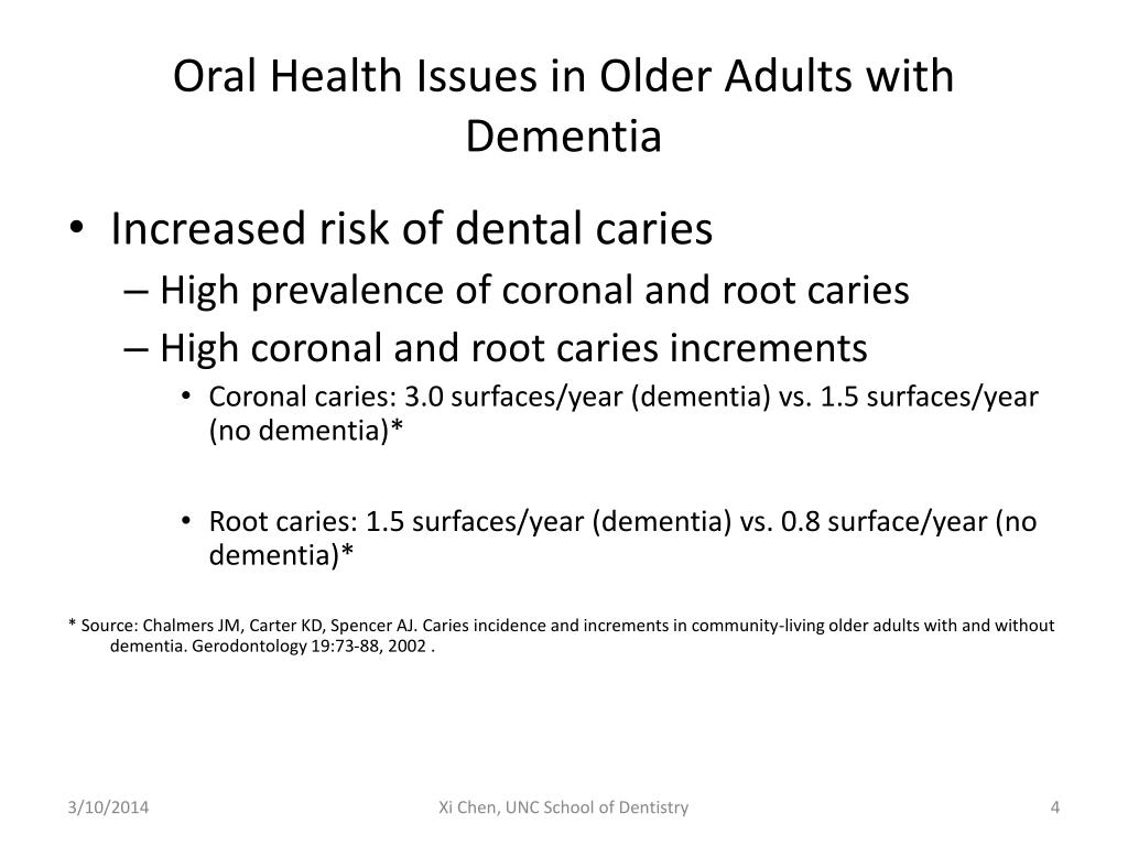 Oral Health Issues in