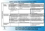 aapd caries risk assessment tool cat