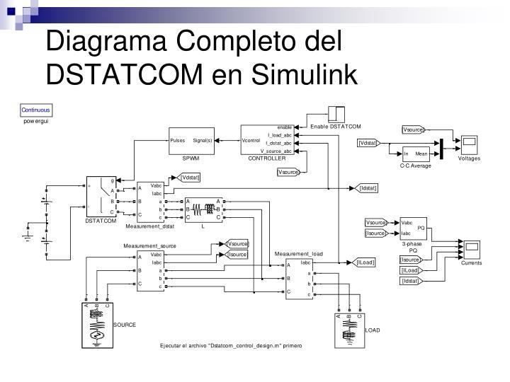 Diagrama Completo del DSTATCOM en Simulink