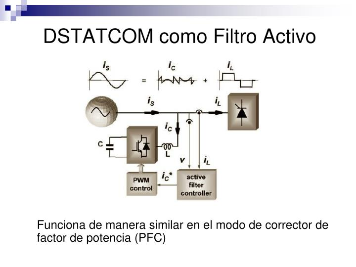 DSTATCOM como Filtro Activo