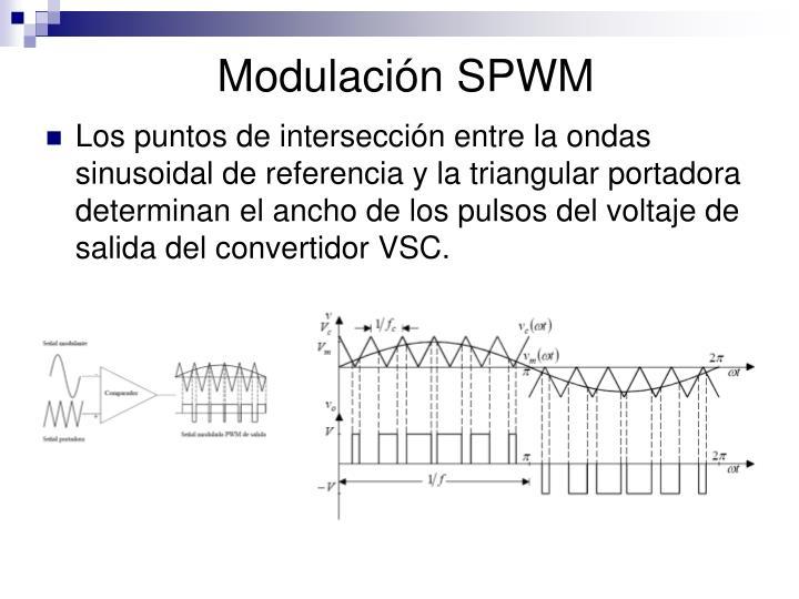 Modulación SPWM