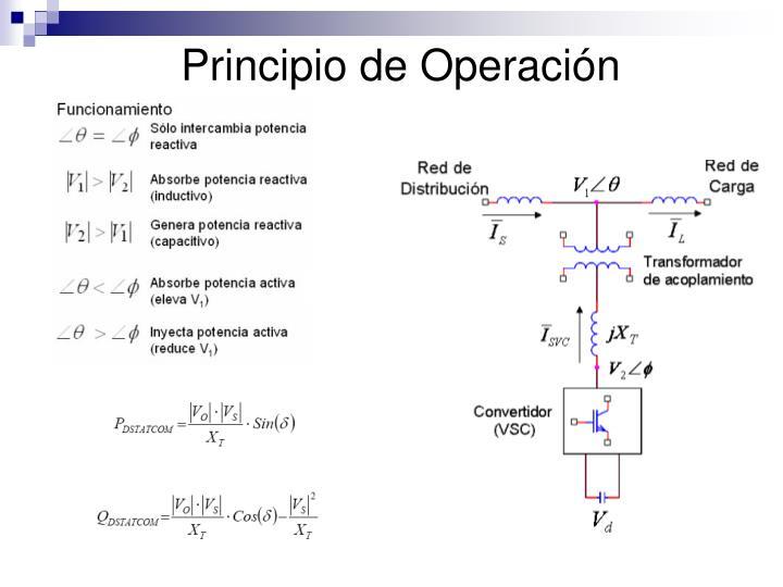 Principio de Operación