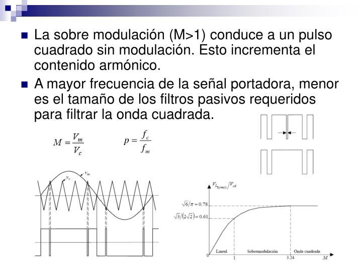 La sobre modulación (M>1) conduce a un pulso cuadrado sin modulación. Esto incrementa el contenido armónico.