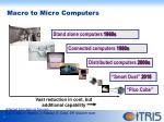 macro to micro computers