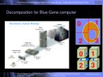 decomposition for blue gene computer
