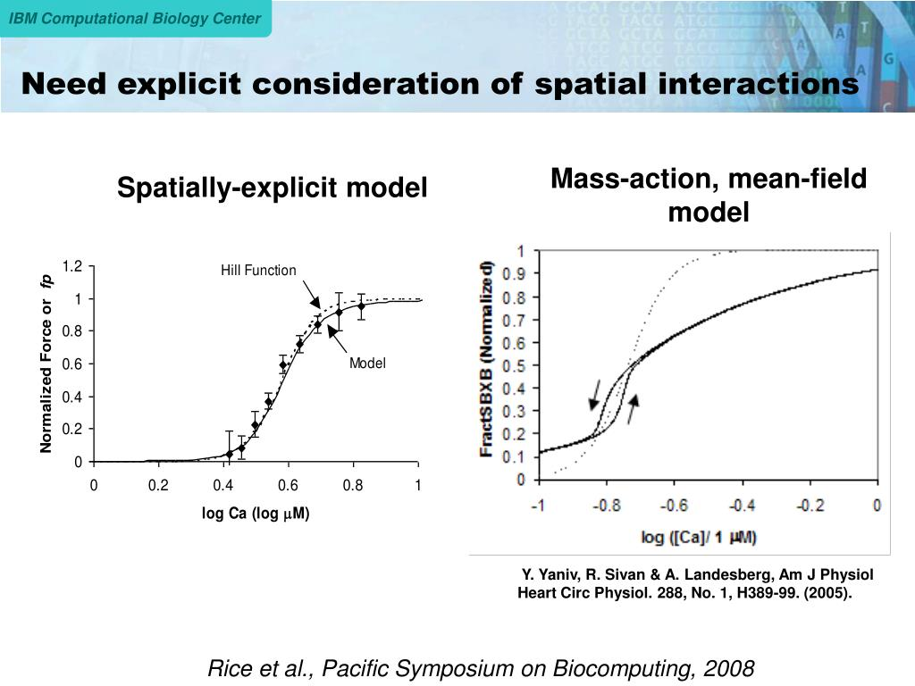 Need explicit consideration of spatial interactions