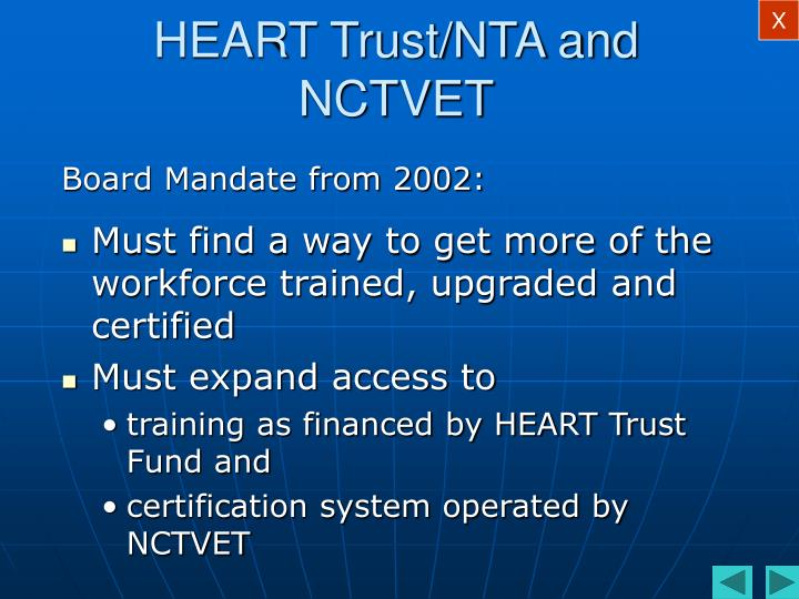 HEART Trust/NTA and NCTVET