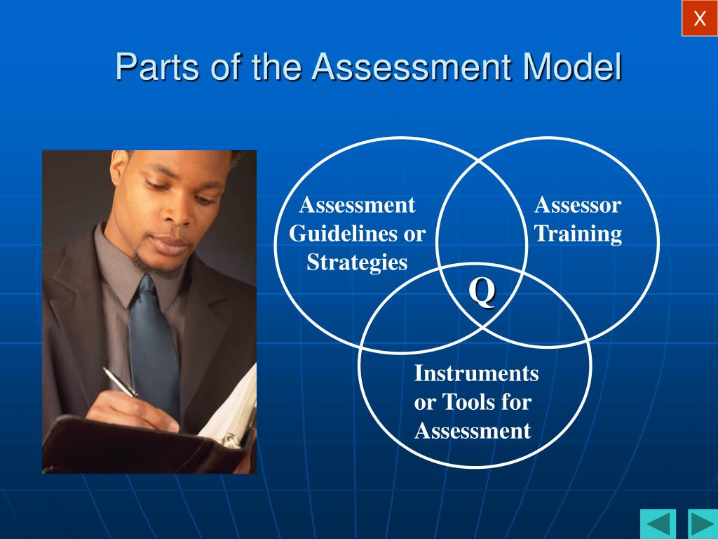 Parts of the Assessment Model