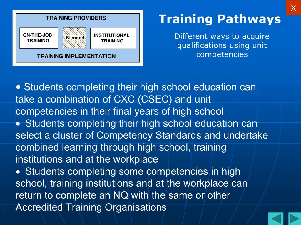 Training Pathways