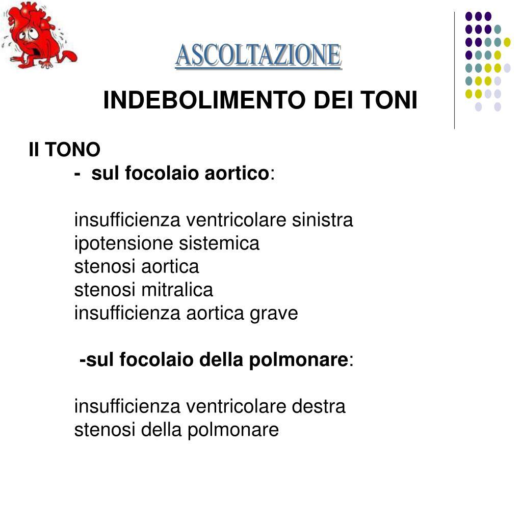 PPT - SEMEIOTICA CARDIACA PowerPoint Presentation, free..