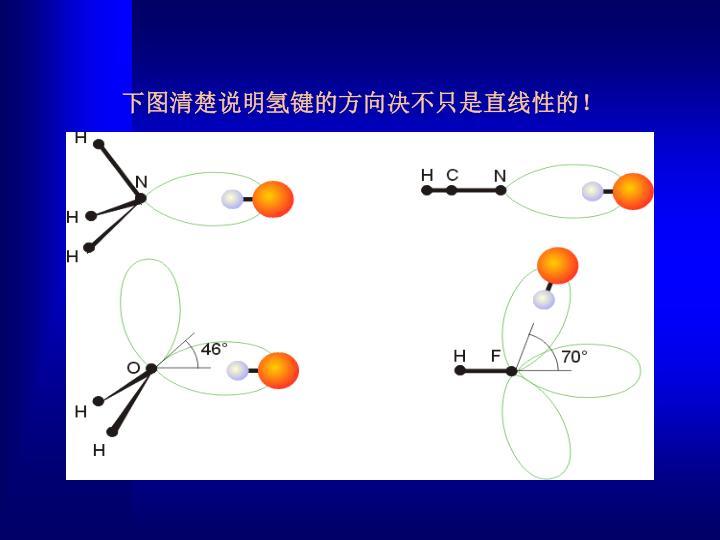下图清楚说明氢键的方向决不只是直线性的!