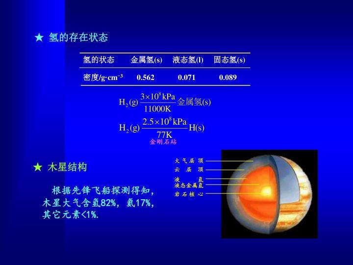 氢的状态        金属氢(