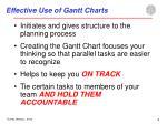 effective use of gantt charts