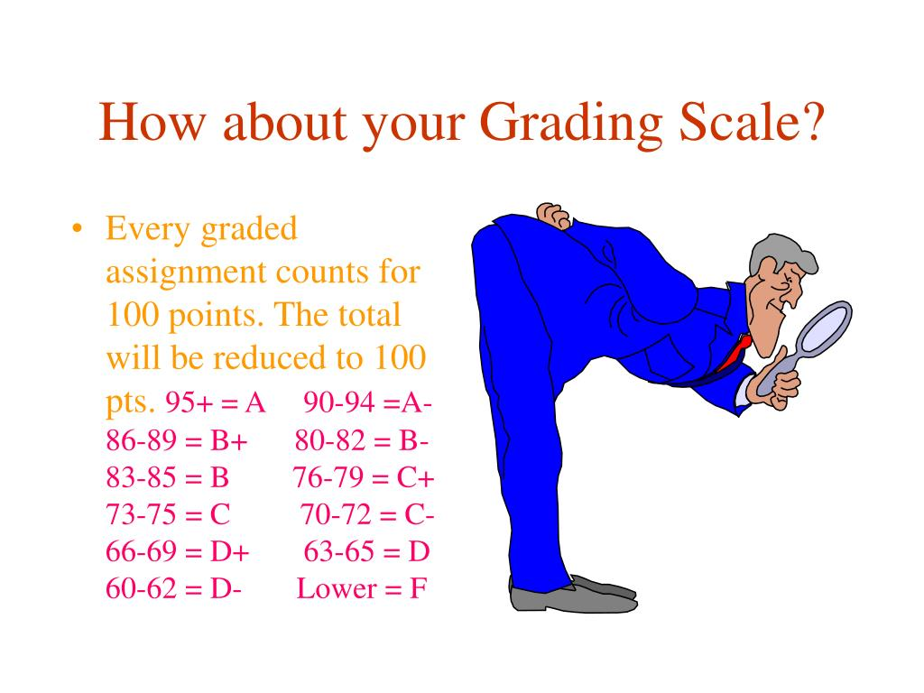 How about your Grading Scale?