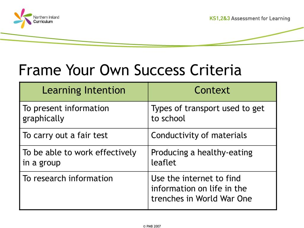 Frame Your Own Success Criteria