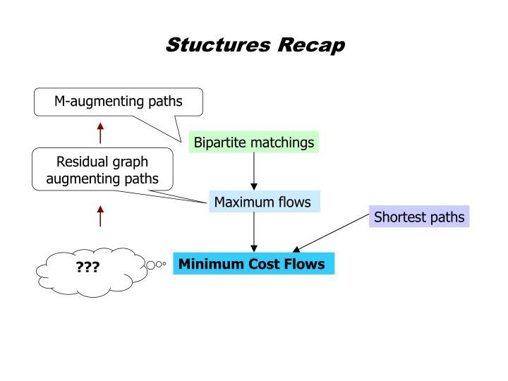 Stuctures Recap