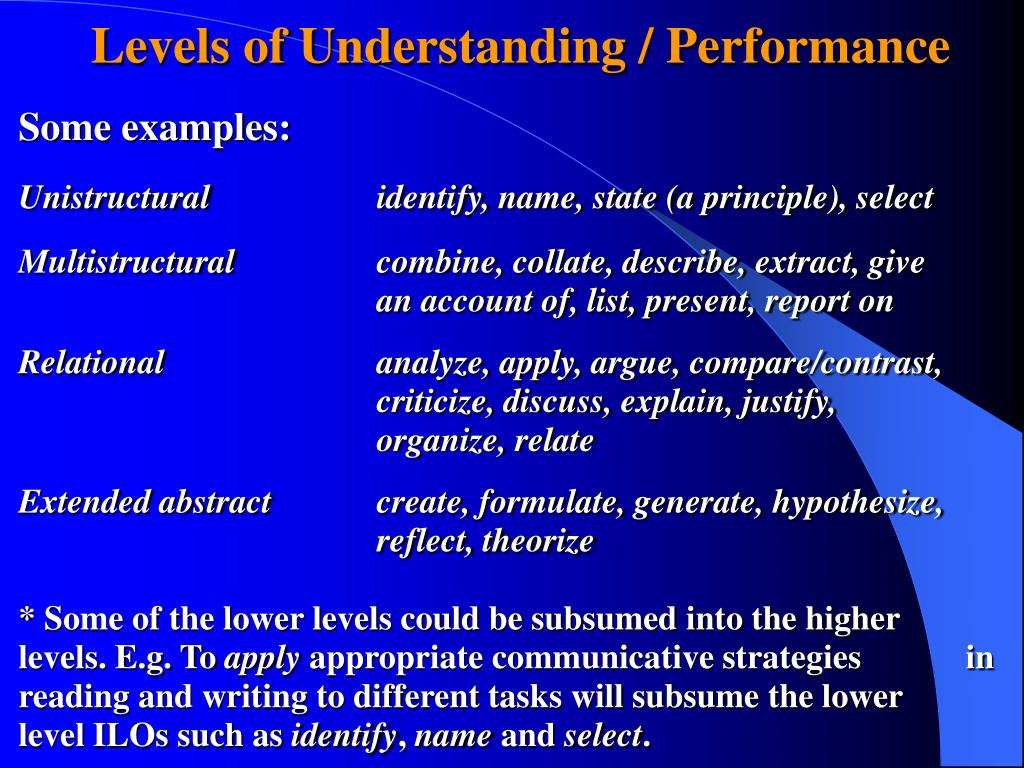 Levels of Understanding / Performance