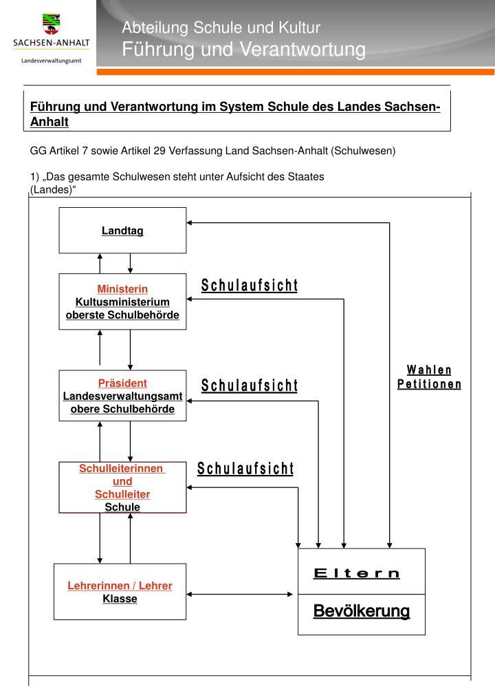 Führung und Verantwortung im System Schule des Landes Sachsen-Anhalt