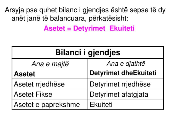 Arsyja pse quhet bilanc i gjendjes është sepse të dy anët janë të balancuara, përkatësisht: