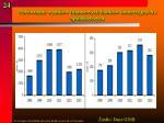 por wnanie wynik w finansowych bank w komercyjnych i sp dzielczych