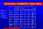 regional numbers 2000 2002