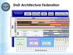 dod architecture federation