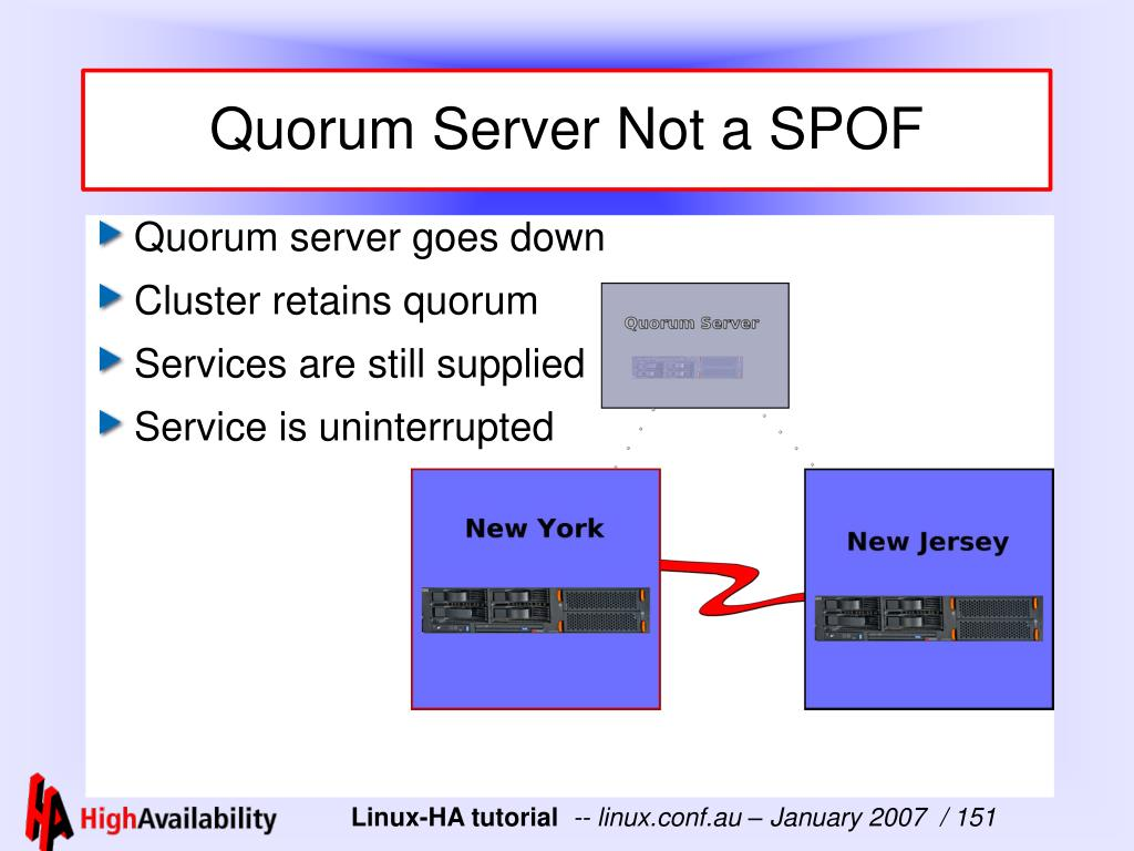 Quorum Server Not a SPOF