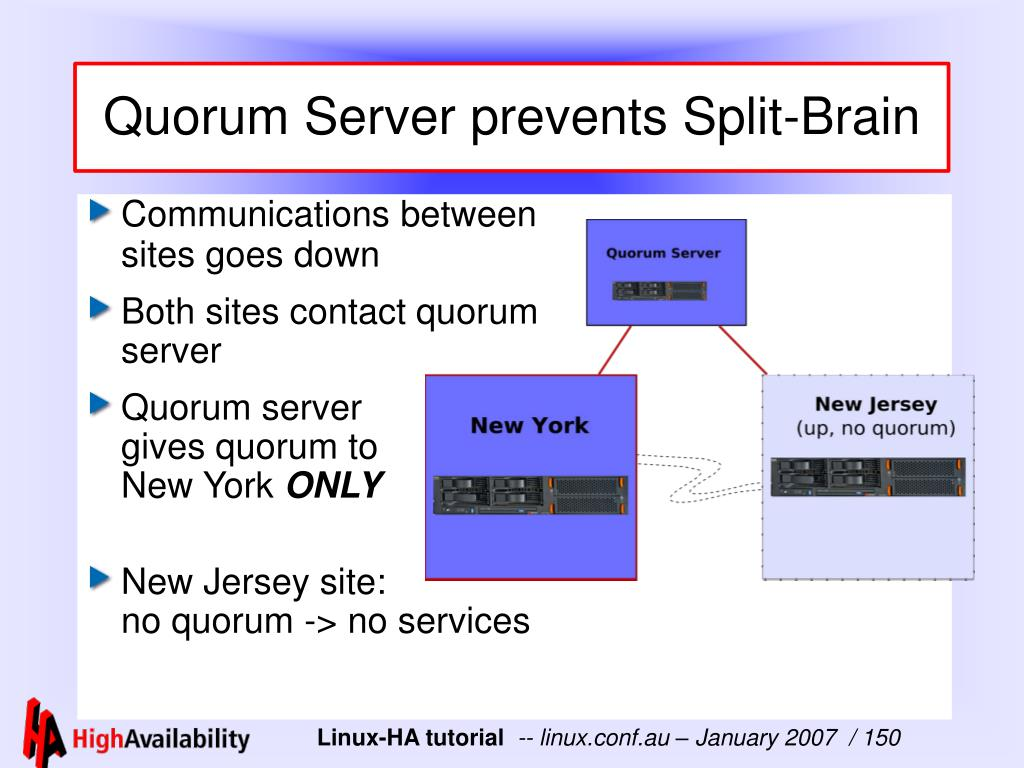 Quorum Server prevents Split-Brain