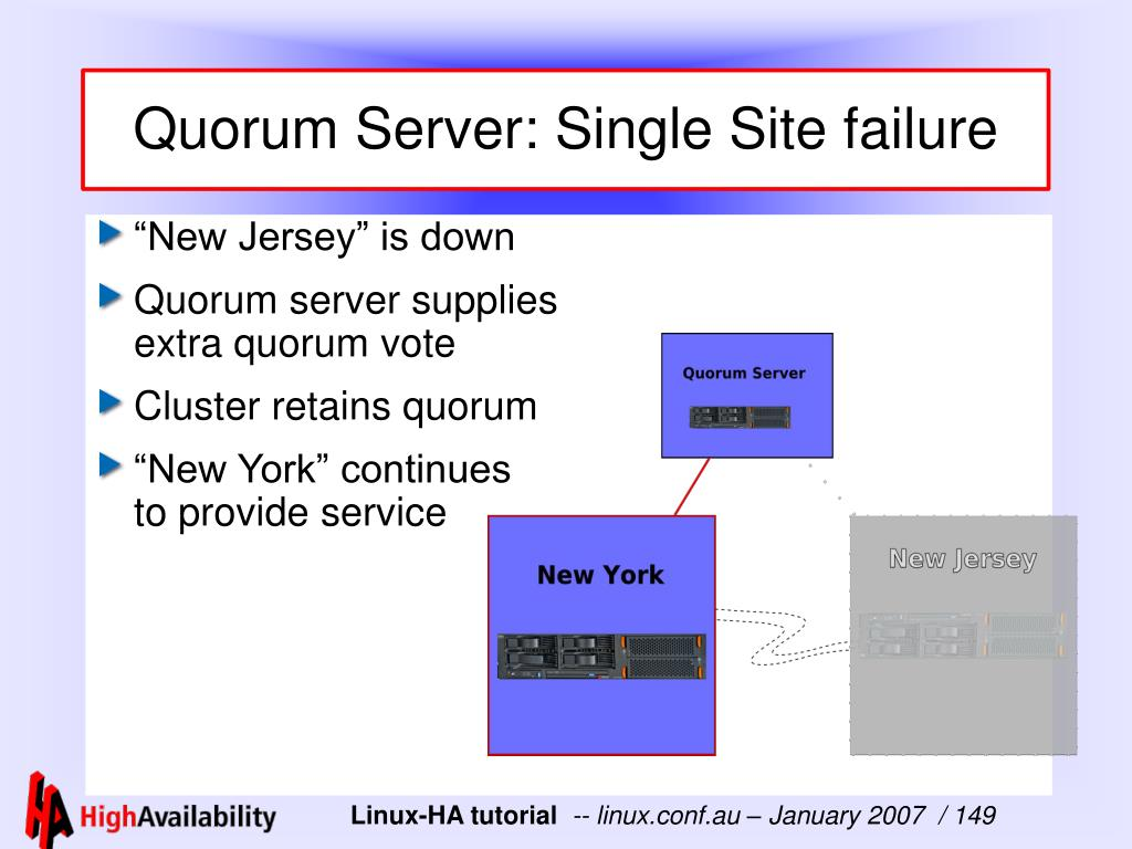 Quorum Server: Single Site failure