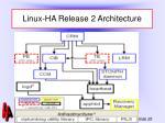 linux ha release 2 architecture