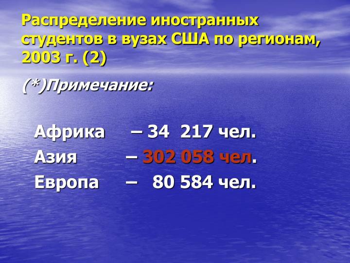 Распределение иностранных студентов в вузах США по регионам, 2003 г. (2)
