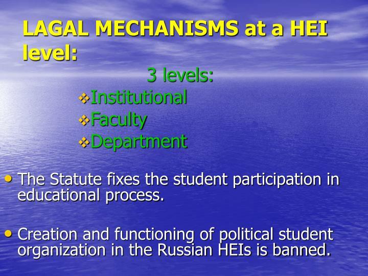 LAGAL MECHANISMS at a HEI level: