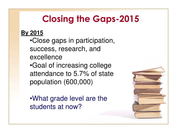 Closing the Gaps-2015