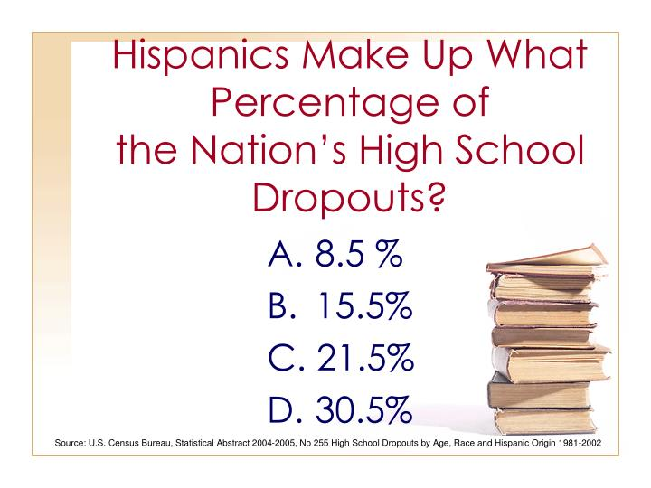 Hispanics Make Up What Percentage of