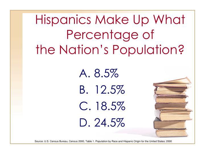 Hispanics make up what percentage of the nation s population