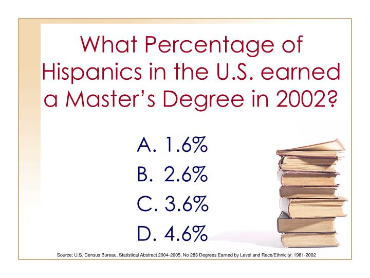What Percentage of Hispanics in the U.S. earned a Master's Degree in 2002?