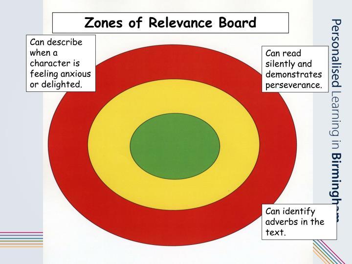 Zones of Relevance Board