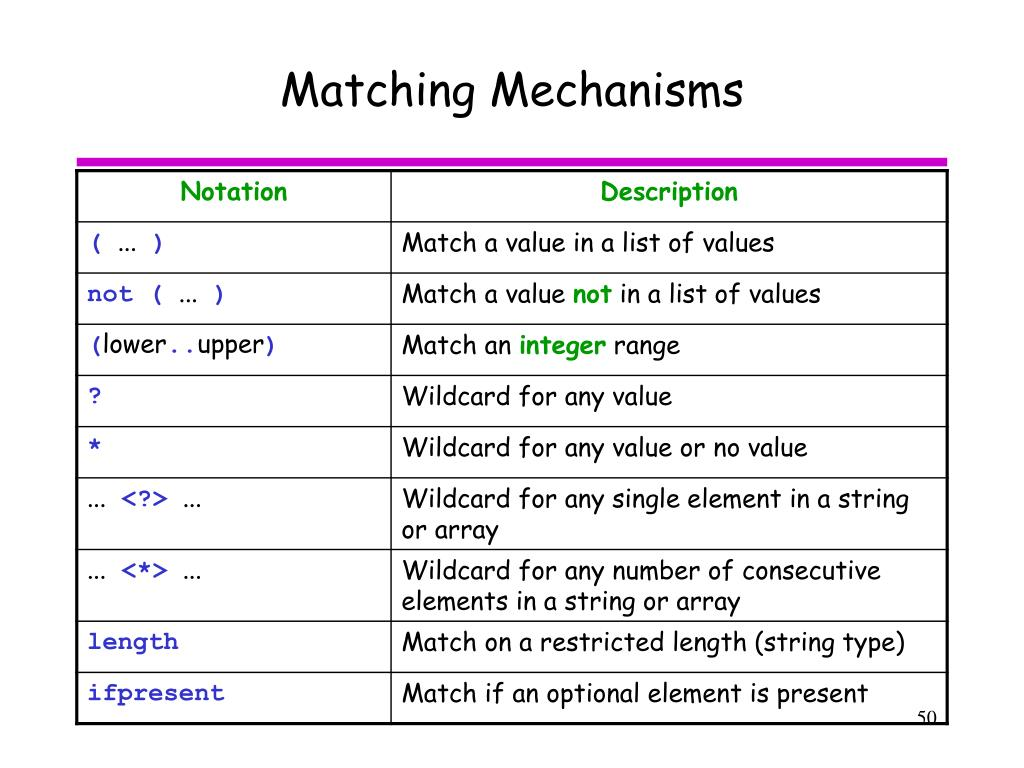 Matching Mechanisms