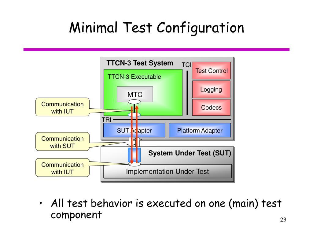 Minimal Test Configuration