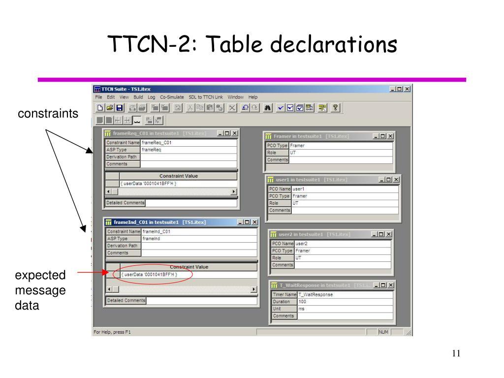 TTCN-2: Table declarations