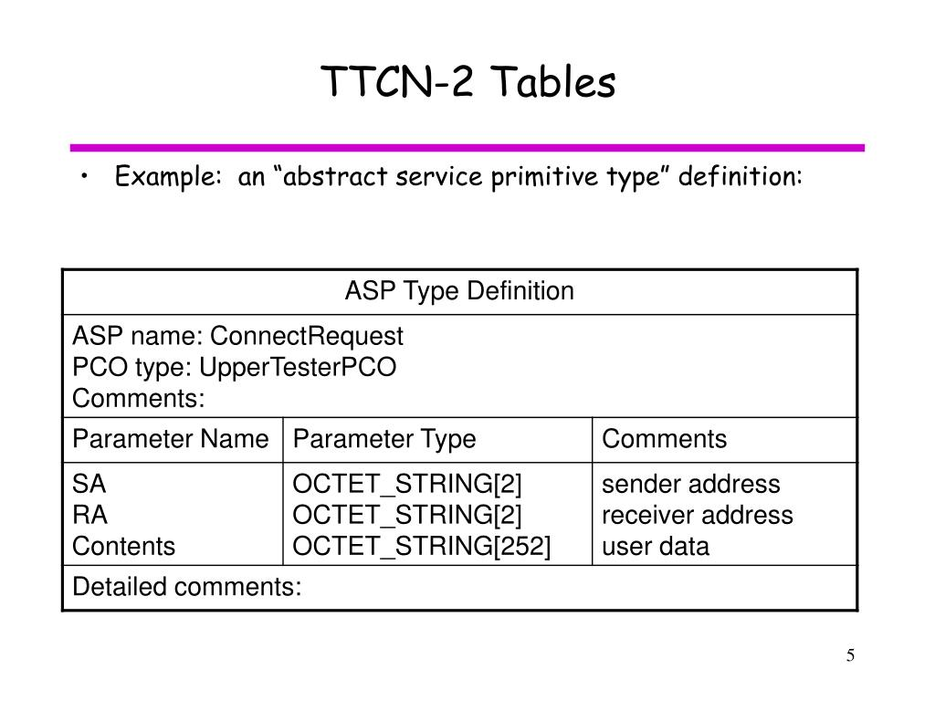 TTCN-2 Tables