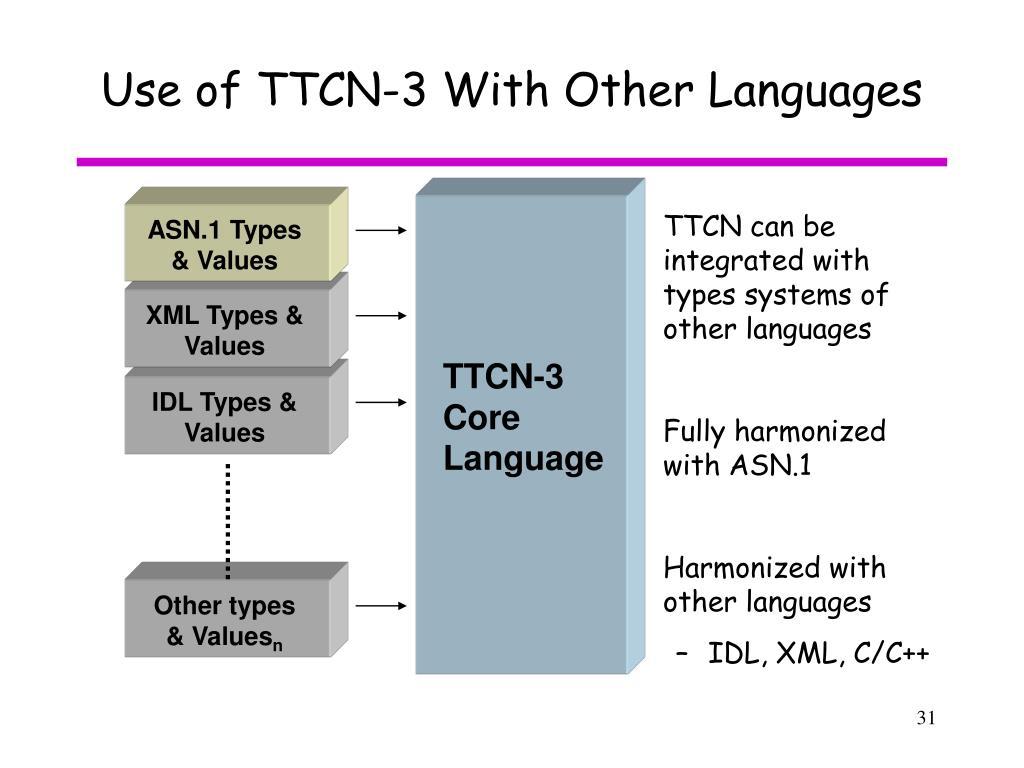 ASN.1 Types & Values
