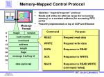 memory mapped control protocol