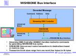 wishbone bus interface