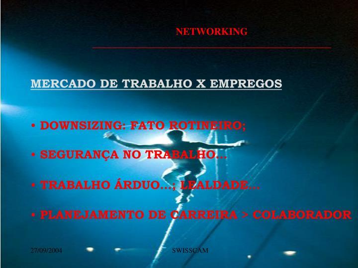 MERCADO DE TRABALHO X EMPREGOS
